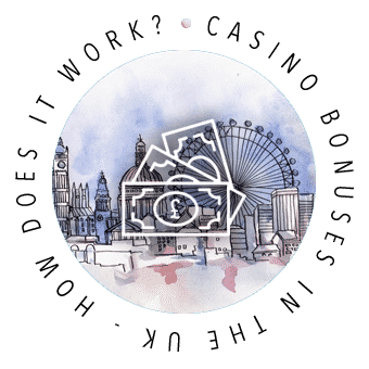 how does casino bonuses in the uk work?